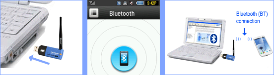 how bluetooth connection works